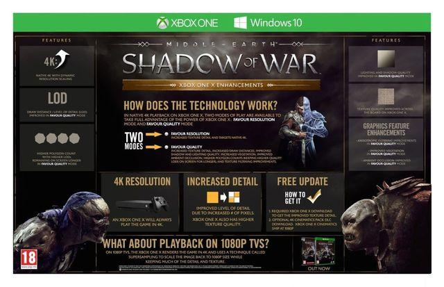 Middle Earth: Shadows of War, detailing his improvements on Xbox One X