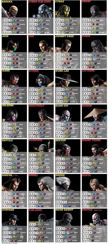 Mortal Kombat 1 Para Pc En Espanol