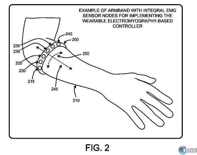 Microsoft patenta un sistema de control por músculos