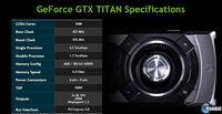 As es GeForce GTX Titan, la nueva tarjeta grfica de Nvidia