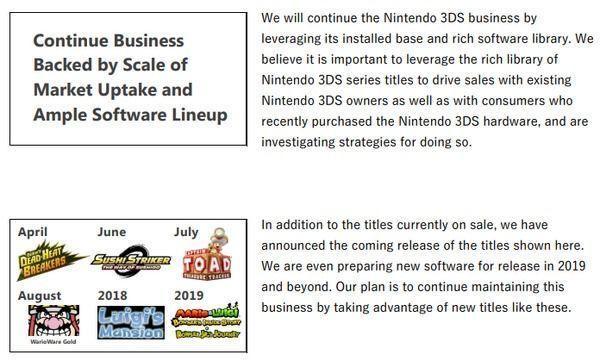 Nintendo Seguira Dando Apoyo A 3ds Durante 2019 Y Mas Adelante Pc