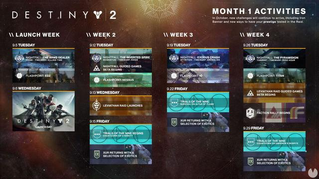 Bungie details the September calendar for Destiny 2