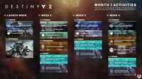 Bungie details the September calendar for Destiny 2